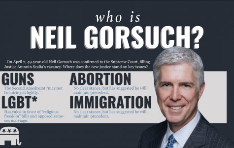 Justice Neil Gorsuch Infographic