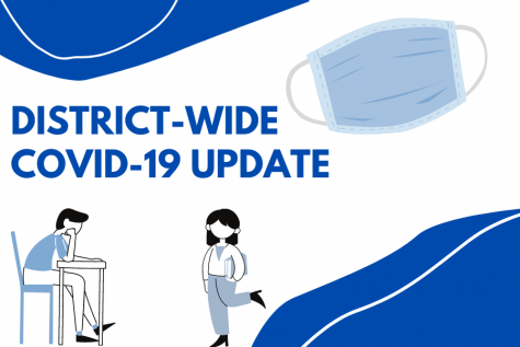 District Announces Weekly COVID-19 Updates
