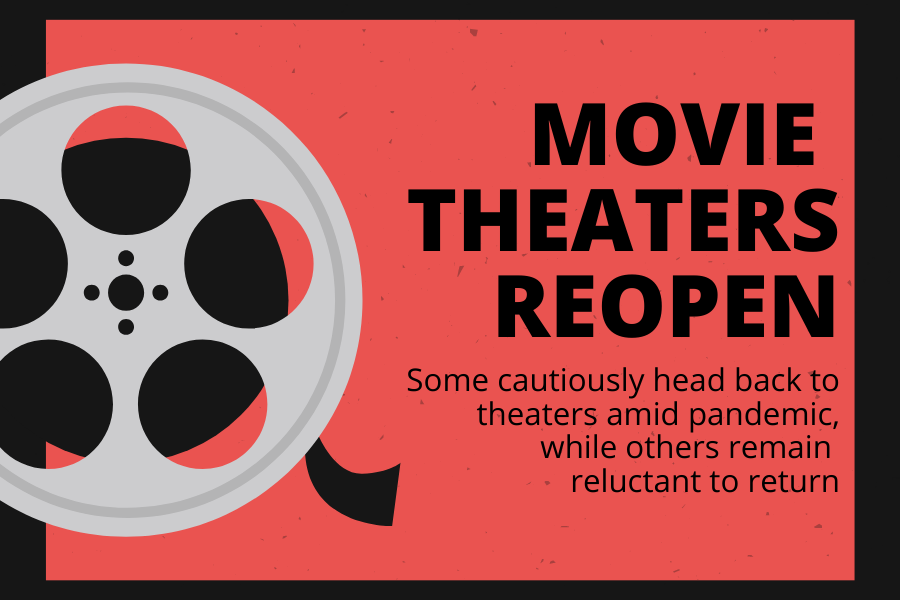Movie+Theaters+Reopen